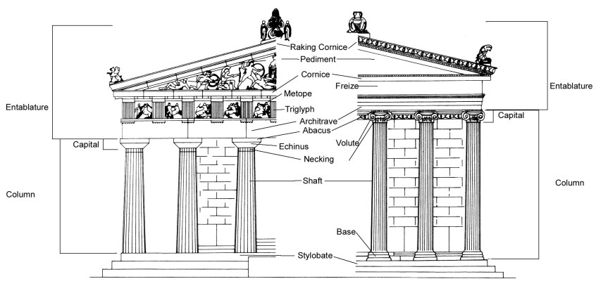 Comparison Between Doric And Ionic Orders Of Greek Architecture