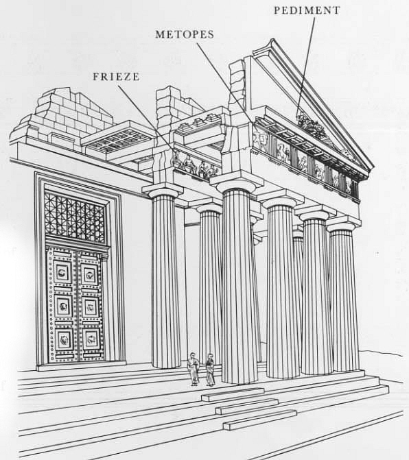 Diagram Showing The Cross Section Of East End Parthenon Note Location Frieze Between Main Body Temple And Metopes