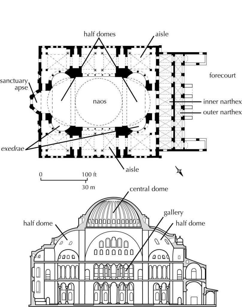 Floor Plan And Structure Of The Hagia Sophia Constantinople