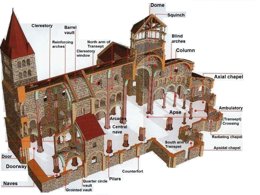 Introduction To Romanesque Art Ars Artistic Adventure Of